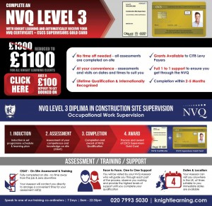 NVQ Level 3 Diploma Construction with CSCS Gold Card