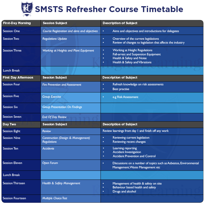 smsts-refresher - Cardiff - timetable